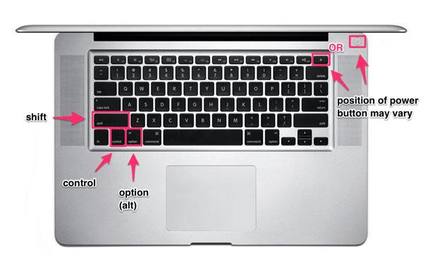 reset the SMC, PRAM and NVRAM on a Mac Laptop